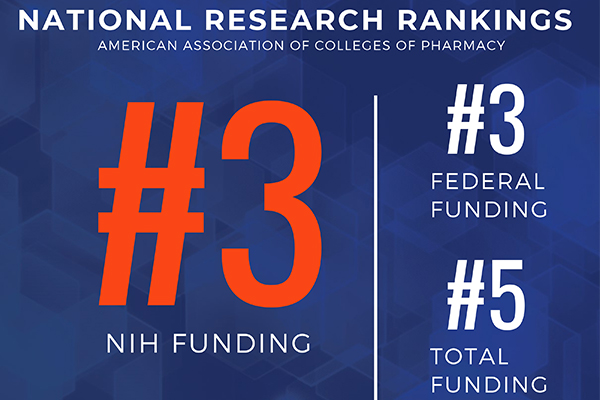 Research Rankings